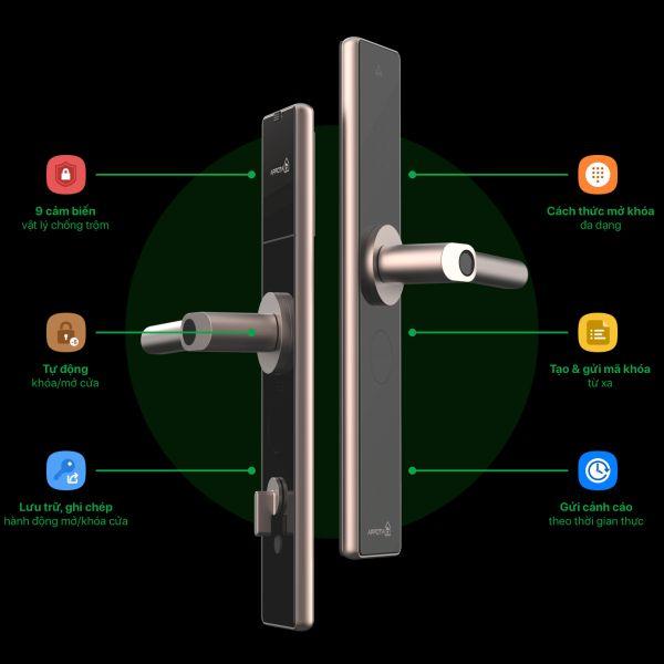 Khóa cửa thông minh mở bằng điện thoại có những tính năng gì?3
