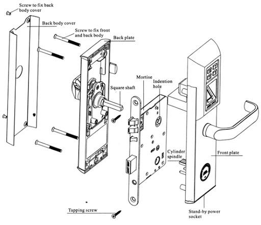Khóa vân tay là gì? Cấu tạo, chức năng, tại sao nên lắp khóa vân tay?2