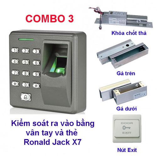 Hệ thống kiểm soát khóa cửa bằng vân tay được sử dụng như nào? 1